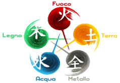 cinque-elementi